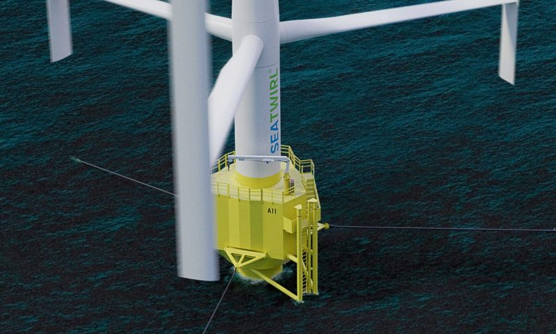 SeaTwirl offshore wind turbine us Patent