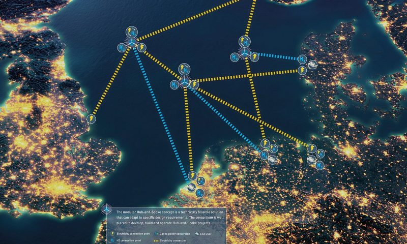TenneT Sparks the Hybrid Market with a EUR 1 Billion Green Hybrid Bond