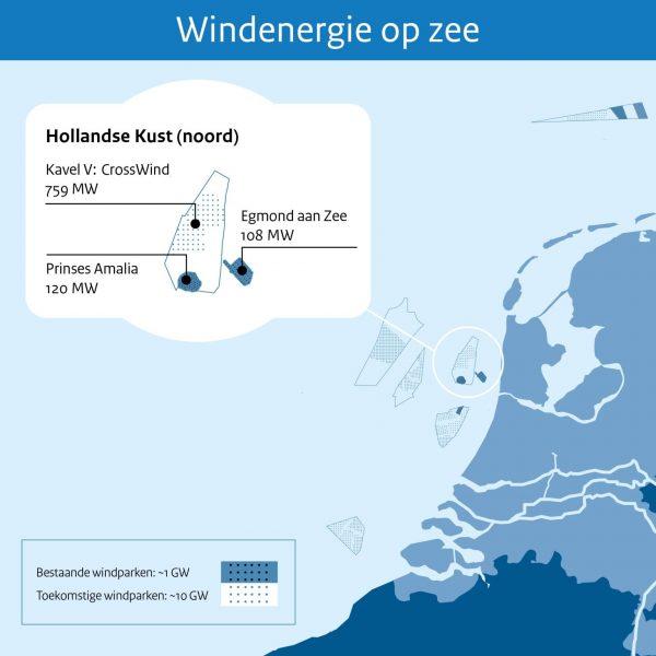 Van Oord Bags Contract Hollandse Kust (noord) Offshore Wind Farm