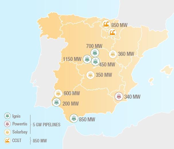 Total Solar Market in Spain