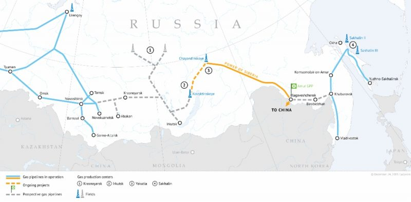 Gazprom Power of Siberia Gas Pipeline