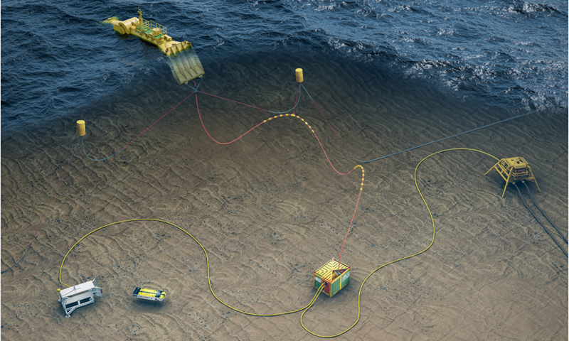 Wave power Projects
