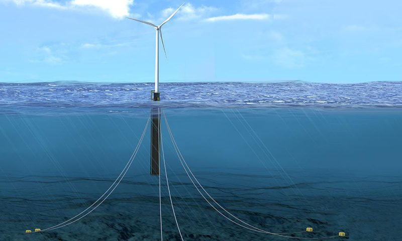 Fugro Supports New Floating Offshore Wind Real-Time Monitoring Solution